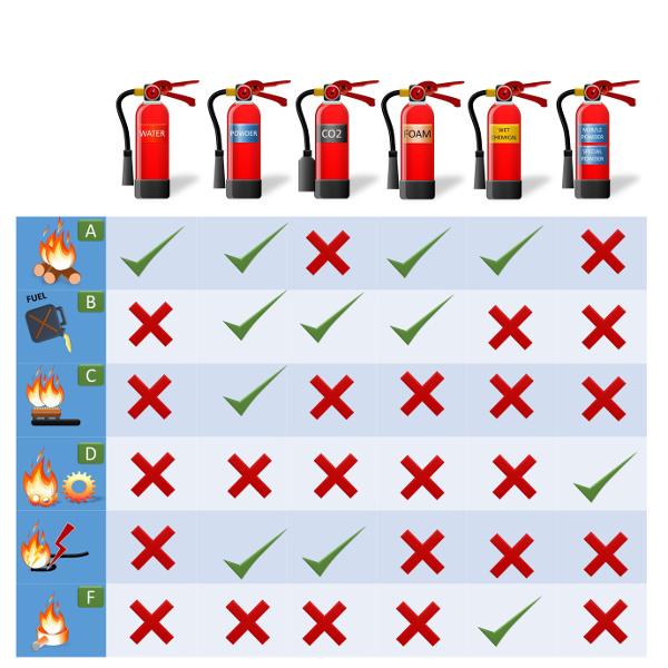 Gut gemocht Hero Brandschutz – Feuerlöscher Wartung – Das müssen Sie wissen VG88